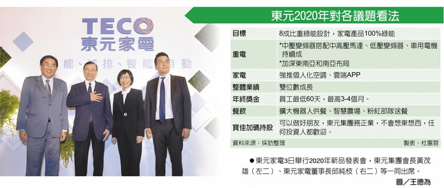 东元2020年对各议题看法 东元家电3日举行2020年新品发表会,东元集团会长黄茂雄(左二)、东元家电董事长邱纯枝(右二)等一同出席。图/王德为