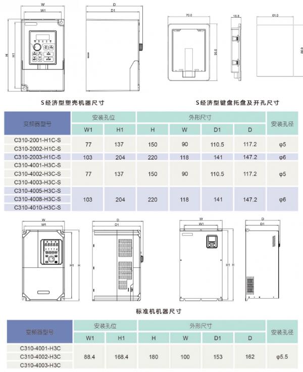 C310变频器安装尺寸