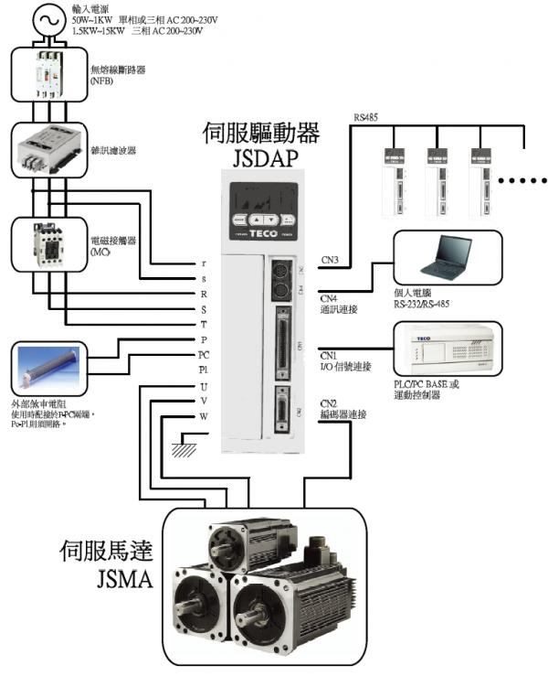 JSDAP伺服驱动器配线图.png