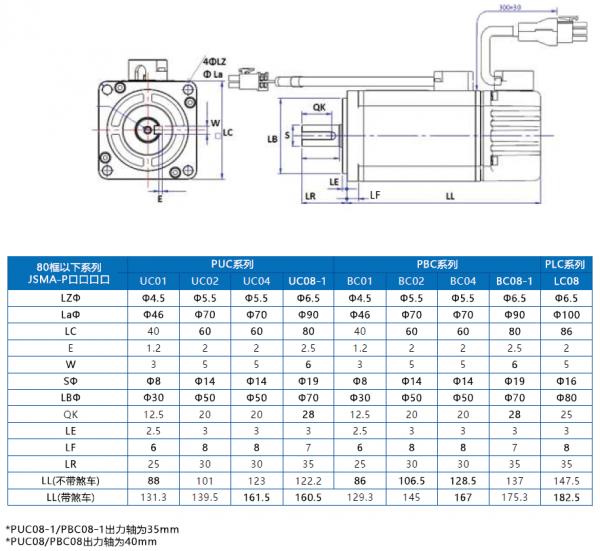东元JSMA伺服电机安装尺寸.png