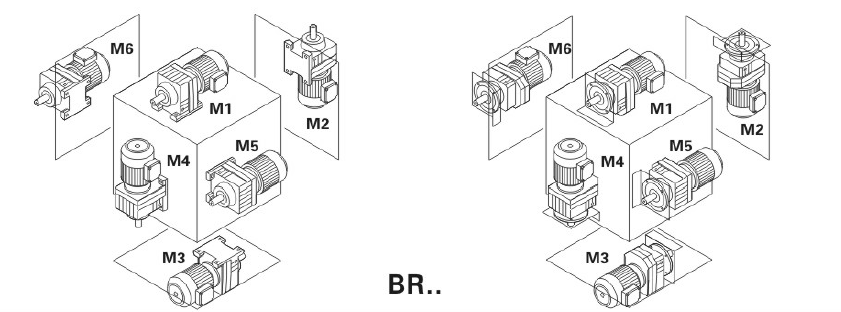 东元BR减速机安装位置.png