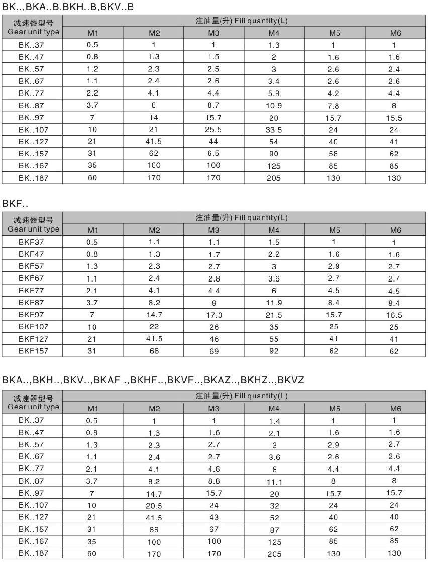 东元K系列减速机注油量.png