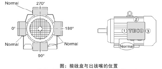 东元K系列减速机电机接线盒.png