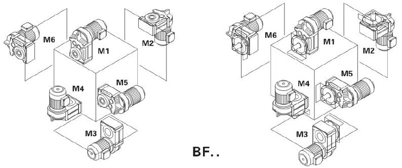 东元F系列减速机安装位置.png