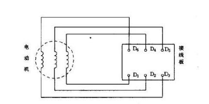 三相电动机接线图