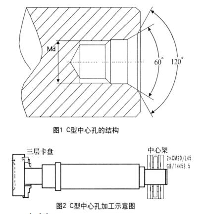 C型中心孔结构及加工示意图