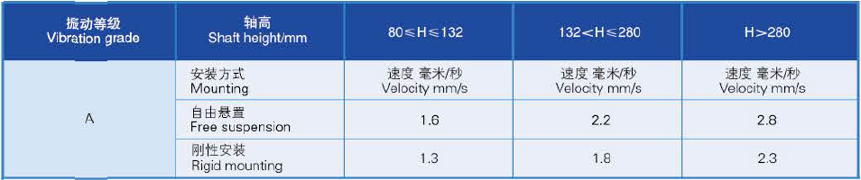 AEEV2N机型振动